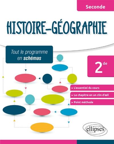 Histoire géographie, 2de / Valérie Beaumont   Beaumont, Valérie. Auteur