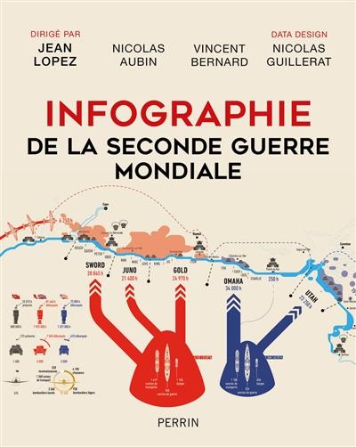 Infographie de la Seconde Guerre mondiale | Aubin, Nicolas